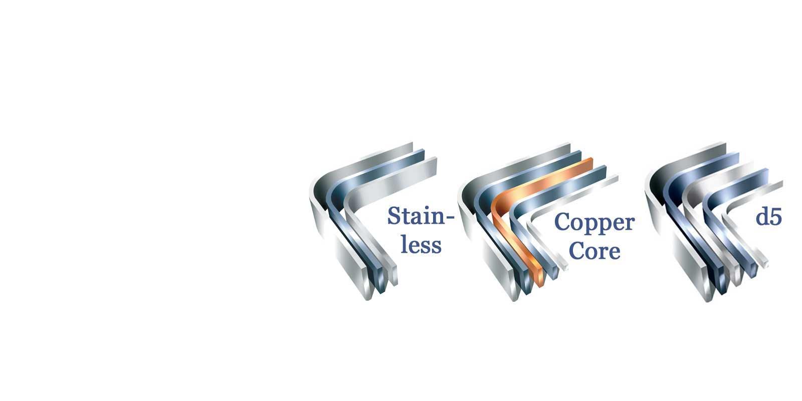 All-Clad Töpfe und Pfannen Die Töpfe und Pfannen dieses Herstellers zeichnen sich dadurch aus, dass die mehrschichtigen Legierungen von Edelstahl, Aluminium und Kupfer eine gleichmäsige Wärmeverteilung gewährleisten. Mit lebenslanger Garantie auf All-Clad Produkte.